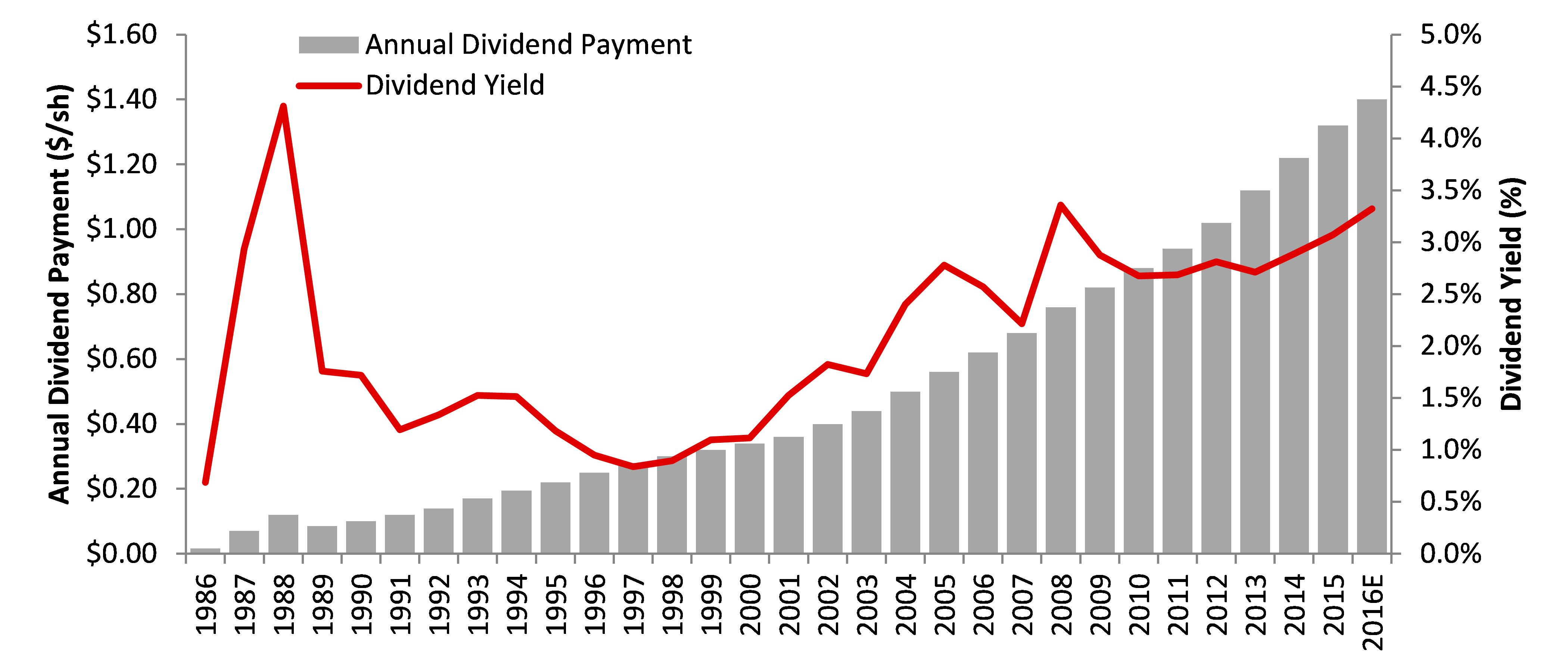 What is ex dividend date mean in Perth