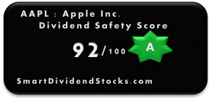 aapl dividend safety score