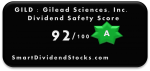 gilead sciences dividend safety score