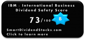 ibm safety score