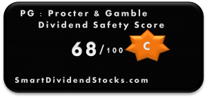 procter gamble dividend safety score