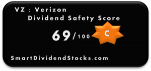 vz dividend safety score